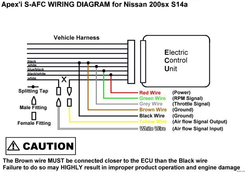 fitting apex'i s-afc fuel controller into nissan 200sx s14a, Wiring diagram