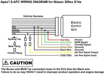 Tremendous Apexis Wiring Diagram Wiring Diagram Wiring 101 Vihapipaaccommodationcom